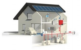 PV Plant monitoring by SMA: efficient energy use