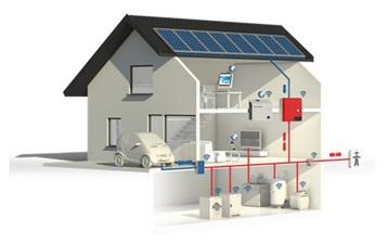 Pv Plant Monitoring By Sma Efficient Energy Use