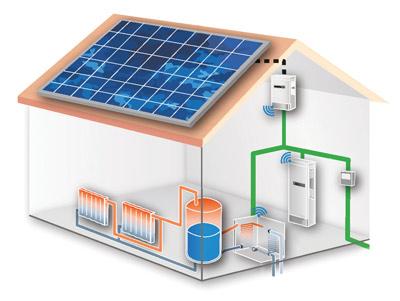 Pompe di calore per acqua calda sanitaria e fotovoltaico