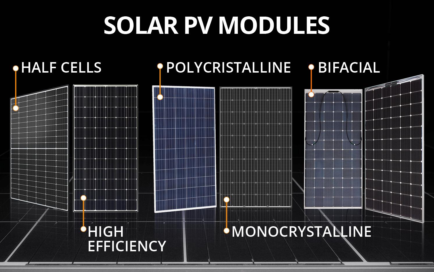 Photovoltaic panels: new price list