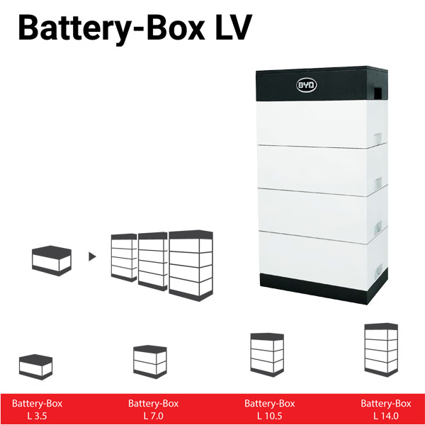 BYD: Battery-Box LV - VP Solar